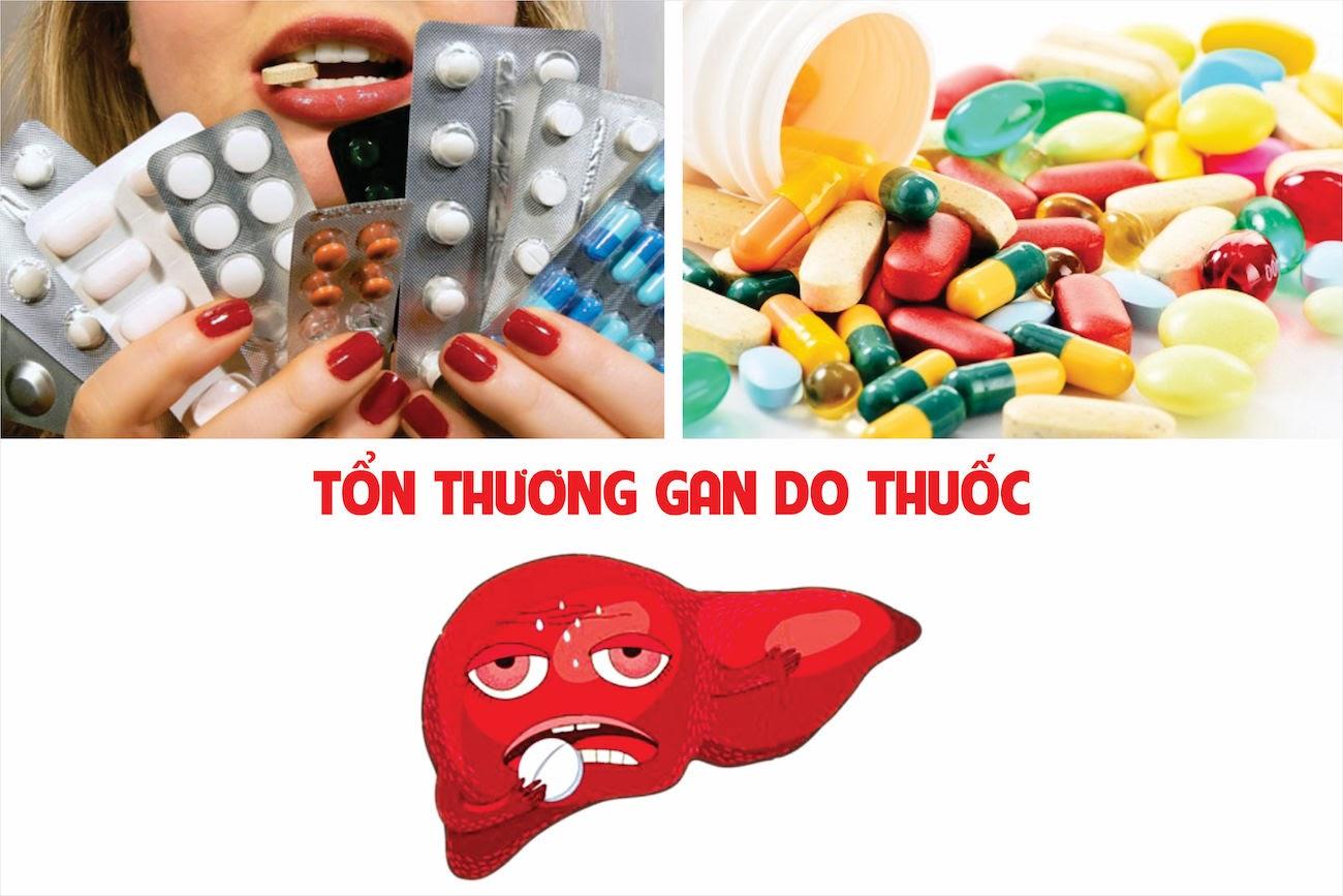 Tác dụng phụ của thuốc giảm đau