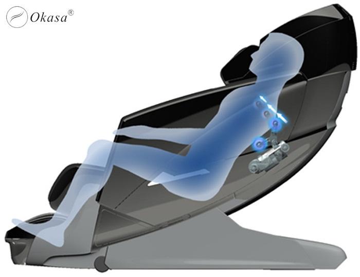 Hiểu về con lăn 3D trên ghế massage toàn thân