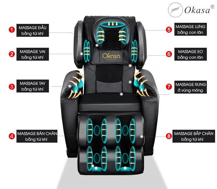 Hiểu về hệ thống túi khí trên ghế massage toàn thân