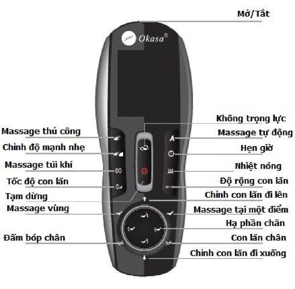 Hướng dẫn sử dụng ghế massage Okasa OS-468