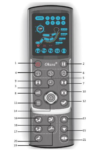Hướng dẫn sử dụng ghế massage Okasa OS-868