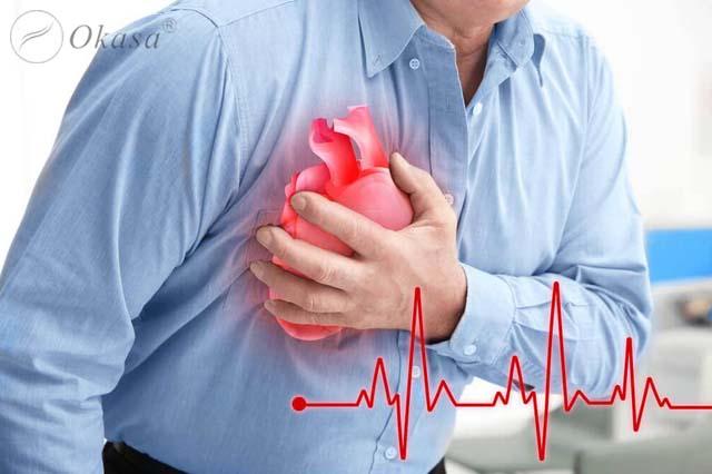 Mức độ nguy hiểm của bệnh tim
