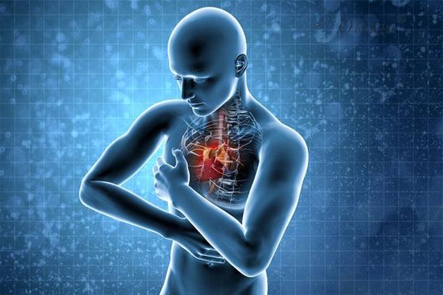 Nguyên nhân gây bệnh suy tim