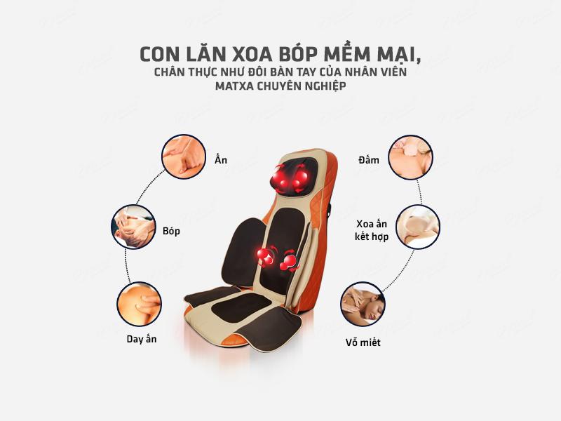 Đệm ghế massage Okasa OS-288