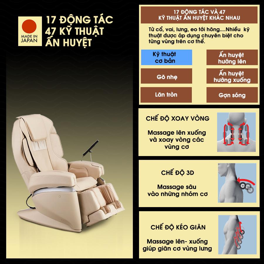 17 động tác massage ghế massage FUJIIRYOKI JP-870