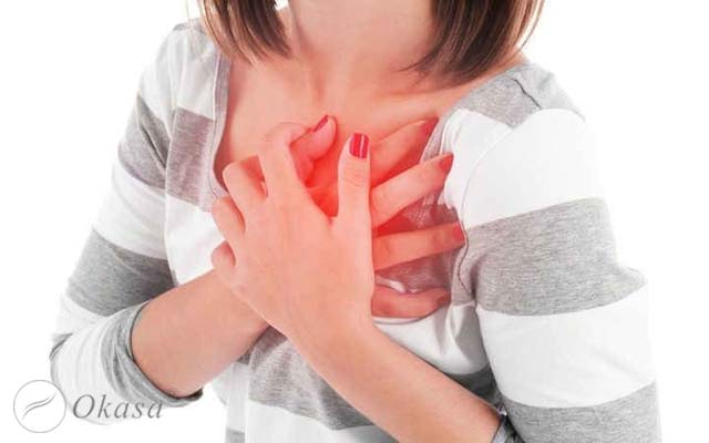 Chẩn đoán xơ vữa động mạch vành