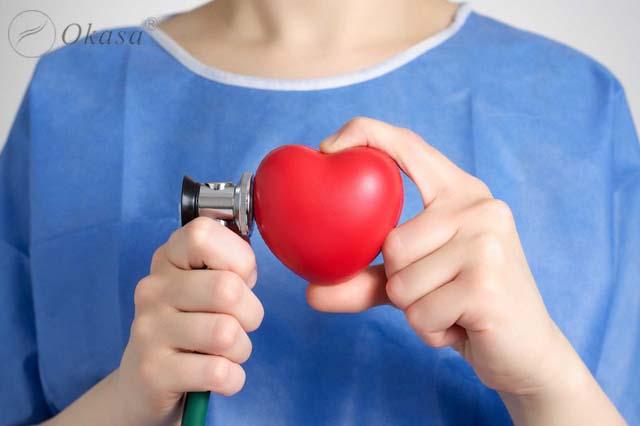 Đánh giá các yếu tố nguy cơ mắc bệnh tim mạch