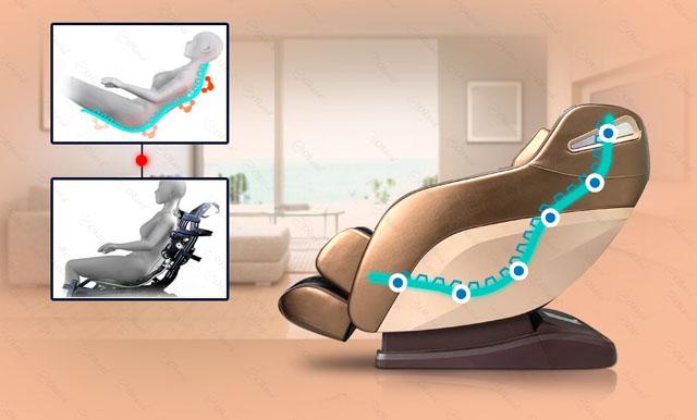 Tìm hiểu về ray S, L, và SL trên ghế massage toàn thân