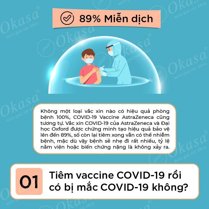 Thông tin hữu ích về Vaccine Covid 19